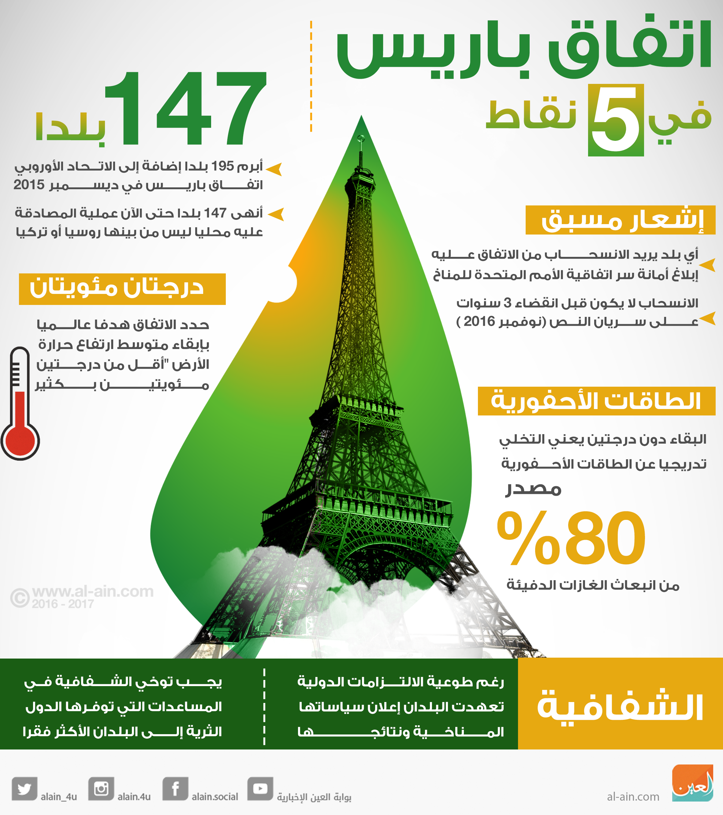 90-174831-paris-deal-climate-2.png